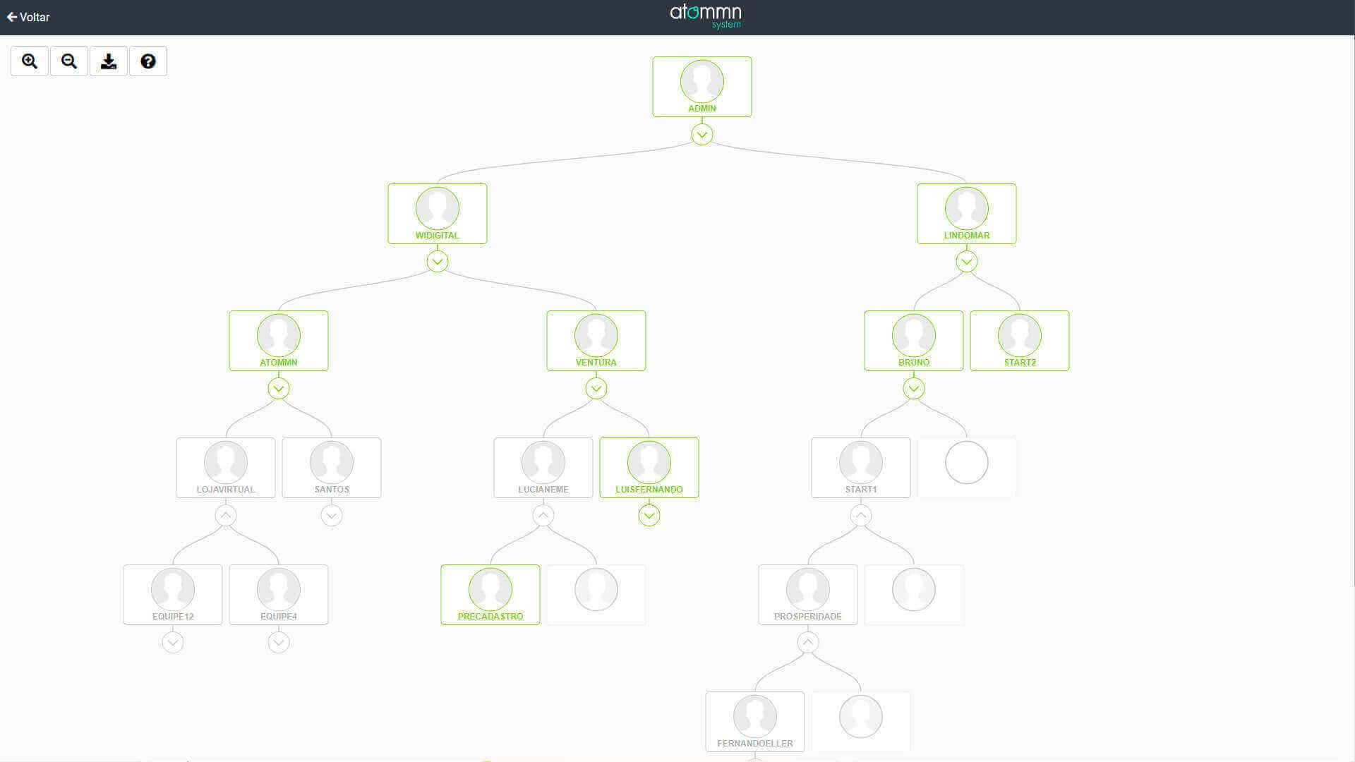 Rede Binária